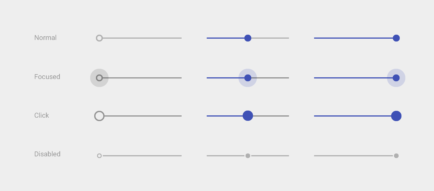 Slider Material Design by Google